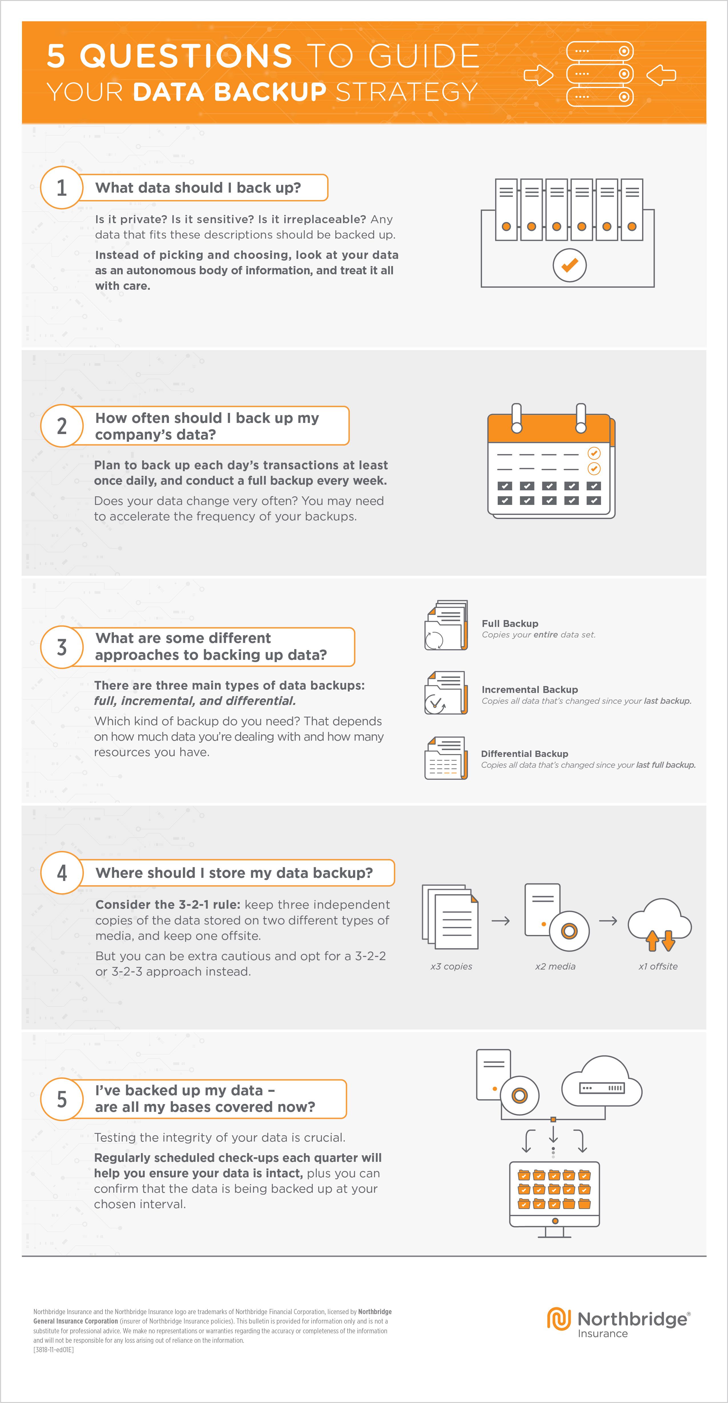 thumbnail of data backup infographic